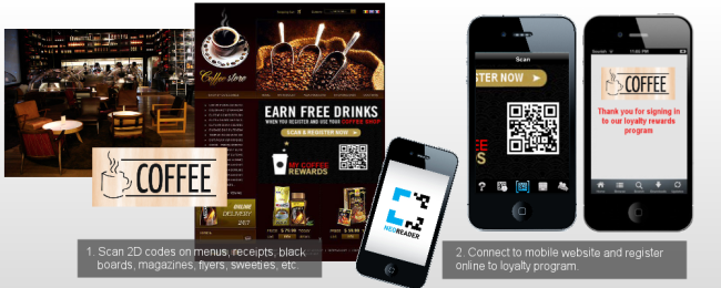 QR Code Marketing for Loyalty