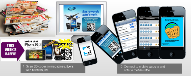 QR Code for Promotional Marketing Programs
